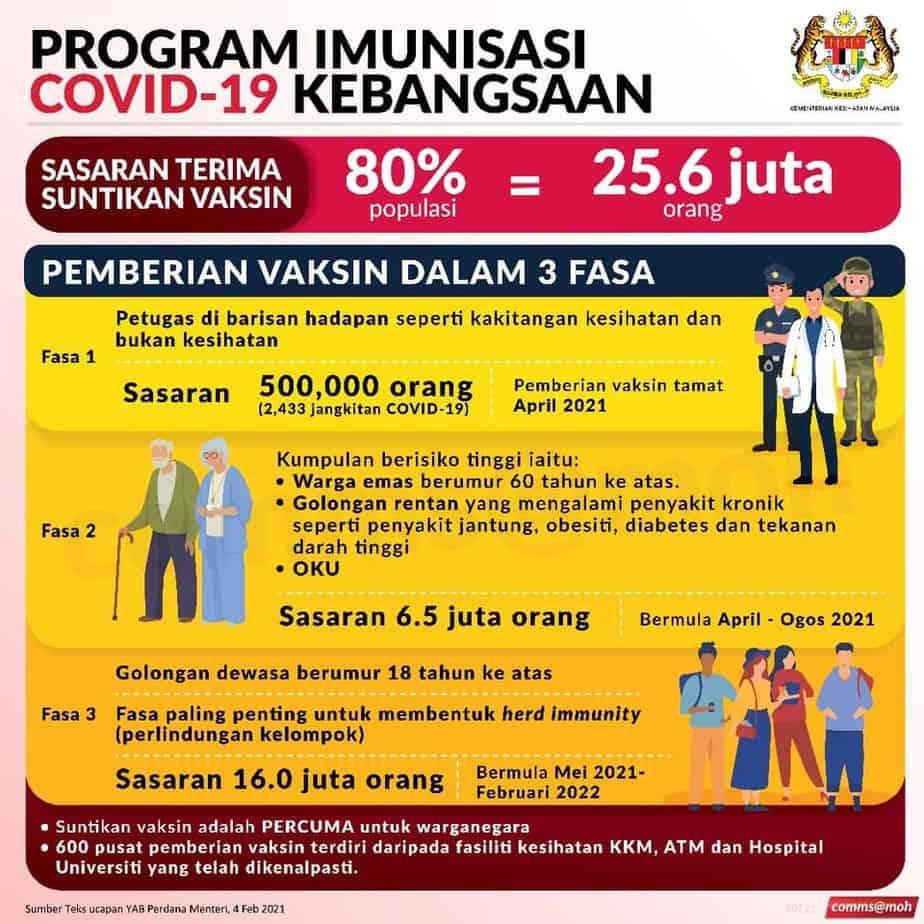 malaysia covid 19 vaccine program